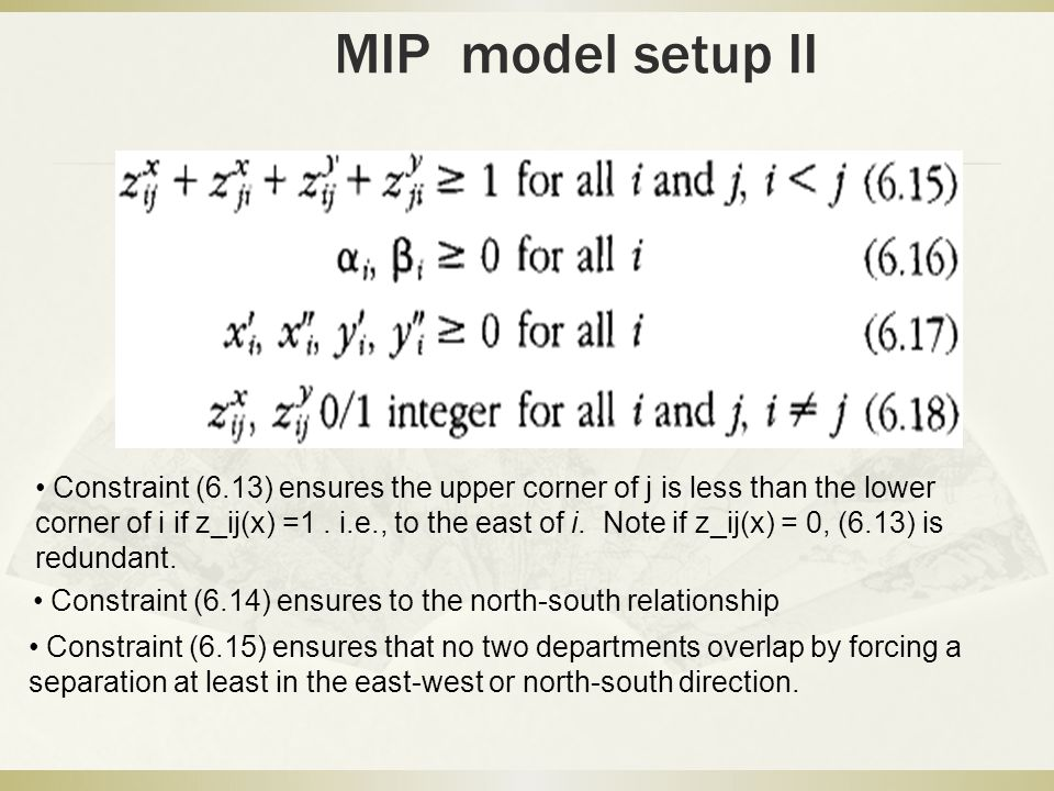 MIP model setup II Constraint (6.15) ensures that no two departments overlap by forcing a separation at least in the east-west or north-south directio