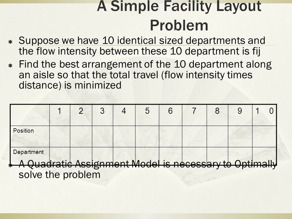 A Simple Facility Layout Problem  Suppose we have 10 identical sized departments and the flow intensity between these 10 department is fij  Find the