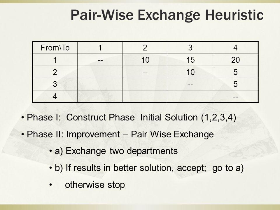 Pair Wise Exchange Heuristic