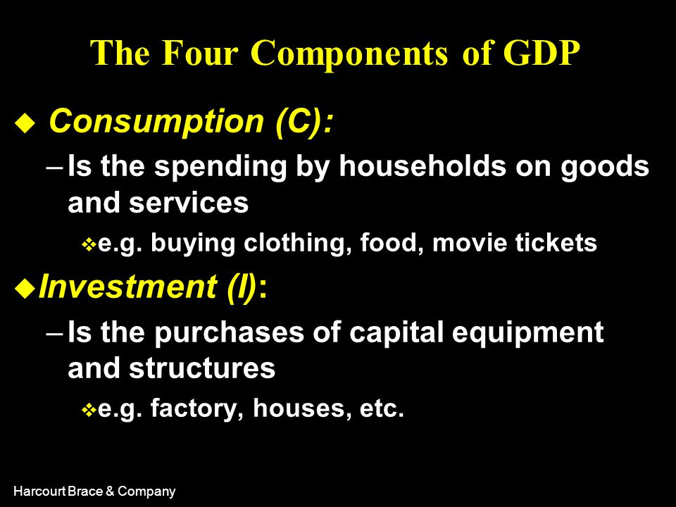 Harcourt Brace & Company The Four Components of GDP u Consumption (C): –Is the spending by households on goods and services v e.g. buying clothing, fo