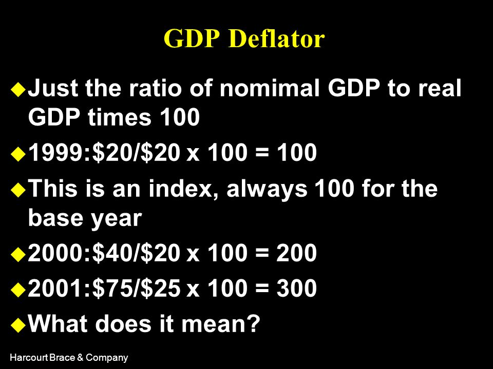 Harcourt Brace & Company GDP Deflator u Just the ratio of nomimal GDP to real GDP times 100 u 1999:$20/$20 x 100 = 100 u This is an index, always 100
