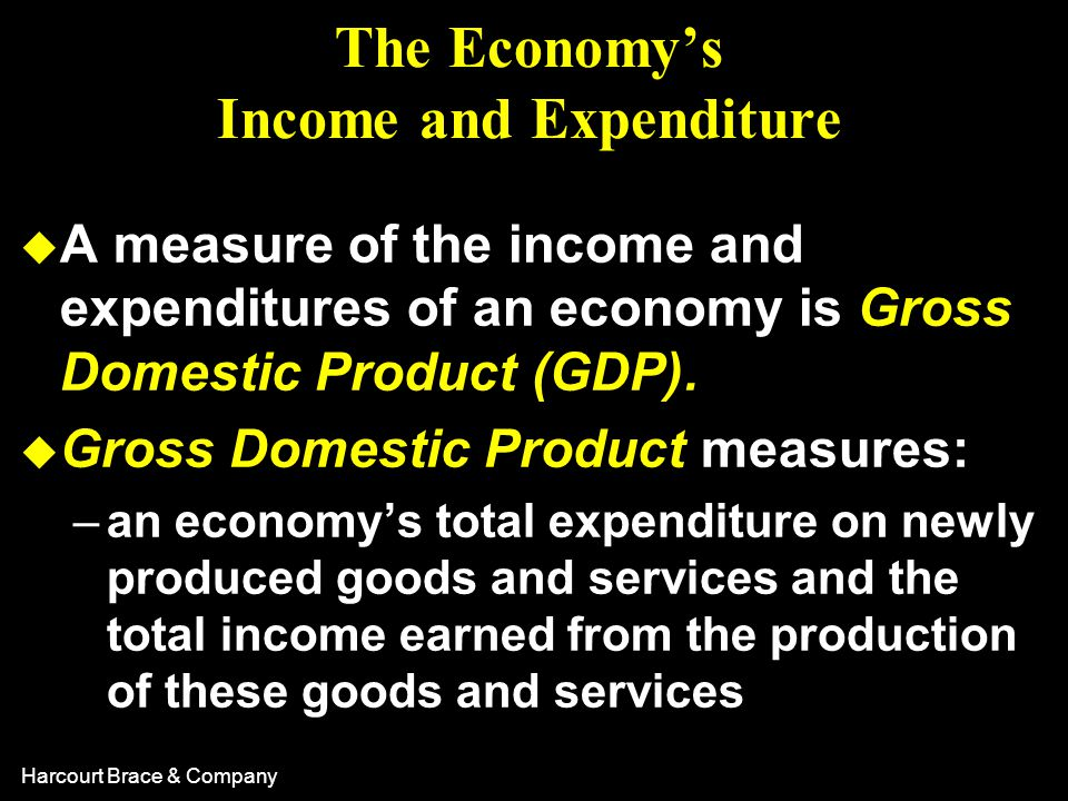 Harcourt Brace & Company GDP Deflator u Just the ratio of nomimal GDP to real GDP times 100 u 1999:$20/$20 x 100 = 100 u This is an index, always 100 for the base year u 2000:$40/$20 x 100 = 200 u 2001:$75/$25 x 100 = 300 u What does it mean?