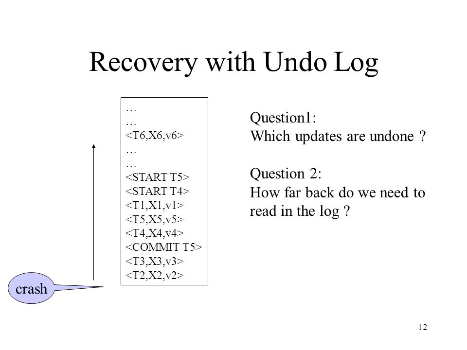 12 Recovery with Undo Log … … Question1: Which updates are undone ? Question 2: How far back do we need to read in the log ? crash