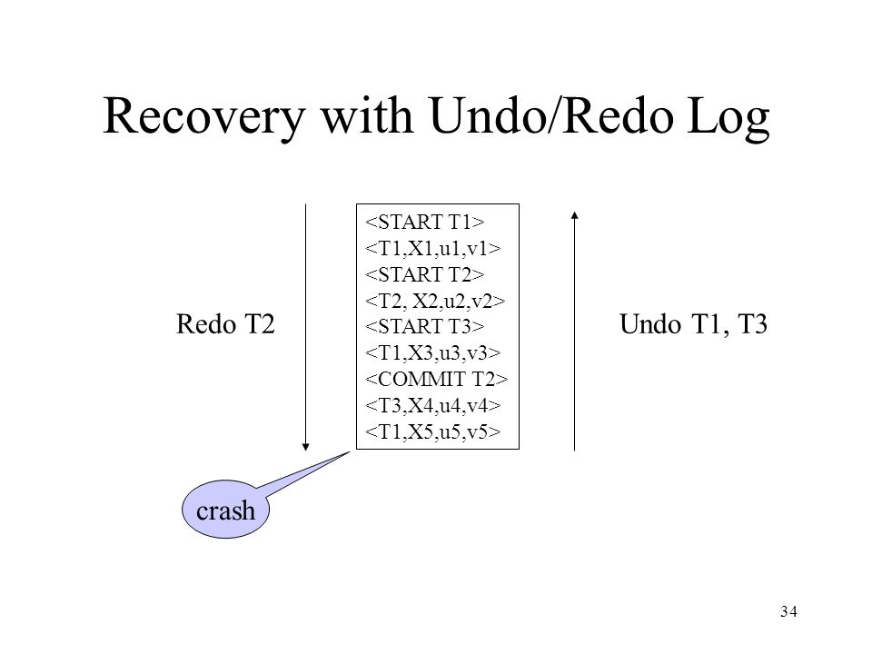 34 Recovery with Undo/Redo Log crash Redo T2Undo T1, T3