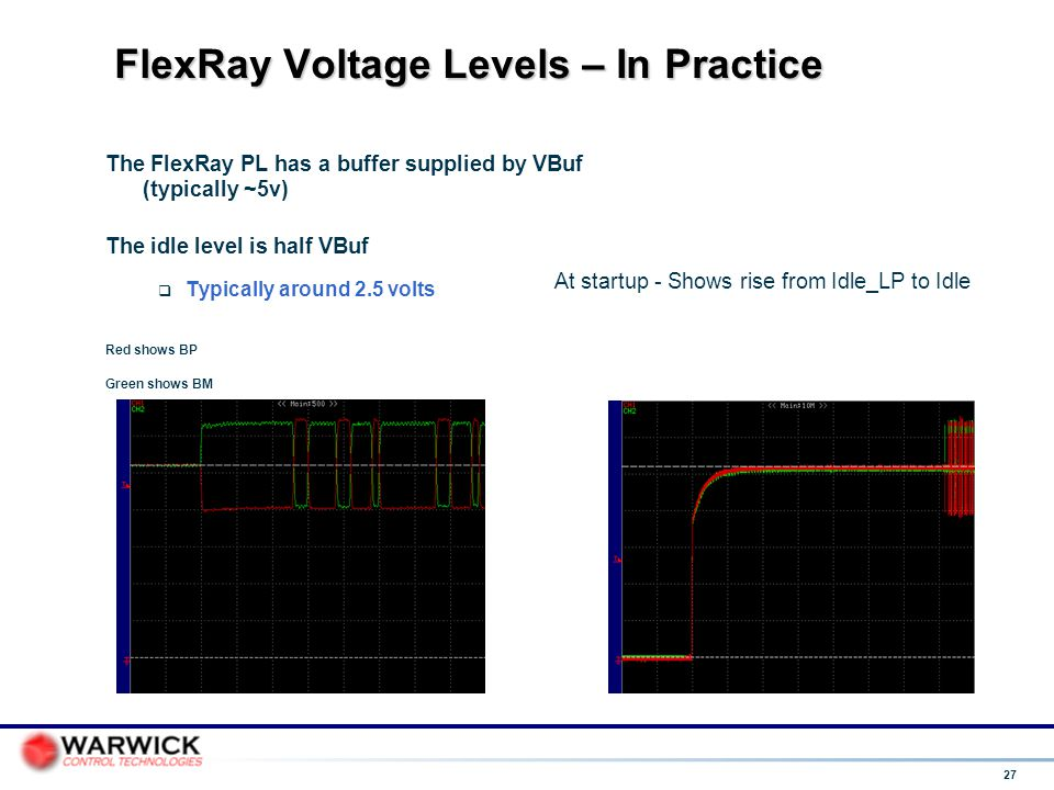 27 FlexRay Voltage Levels – In Practice The FlexRay PL has a buffer supplied by VBuf (typically ~5v) The idle level is half VBuf  Typically around 2