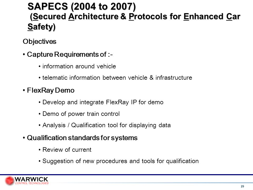 29 Objectives Capture Requirements of :- information around vehicle telematic information between vehicle & infrastructure FlexRay Demo Develop and in