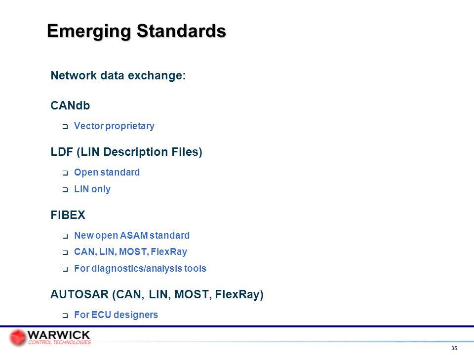 35 Emerging Standards Network data exchange: CANdb  Vector proprietary LDF (LIN Description Files)  Open standard  LIN only FIBEX  New open ASAM