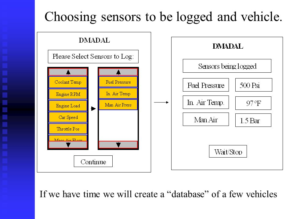 "Choosing sensors to be logged and vehicle. If we have time we will create a ""database"" of a few vehicles"