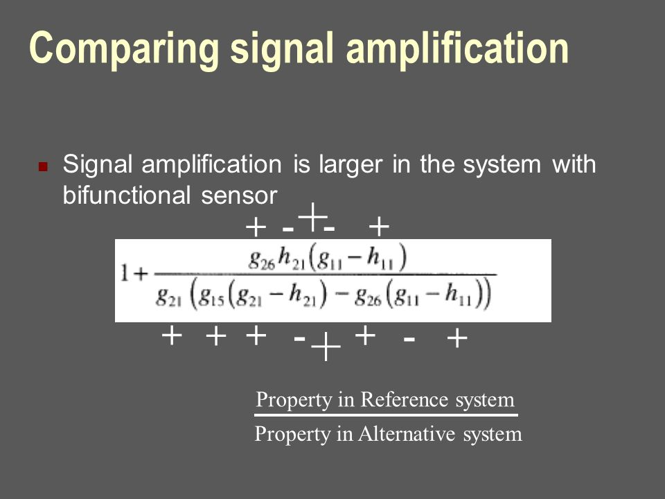 Comparing signal amplification Signal amplification is larger in the system with bifunctional sensor + - - + + + + +-+ - + + Property in Reference system Property in Alternative system