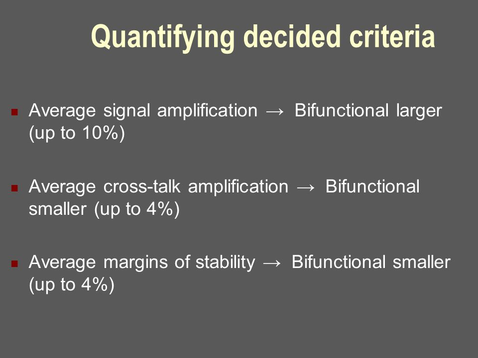 Quantifying decided criteria Average signal amplification → Bifunctional larger (up to 10%) Average cross-talk amplification → Bifunctional smaller (up to 4%) Average margins of stability → Bifunctional smaller (up to 4%)
