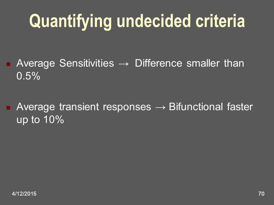 4/12/201570 Quantifying undecided criteria Average Sensitivities → Difference smaller than 0.5% Average transient responses → Bifunctional faster up to 10%