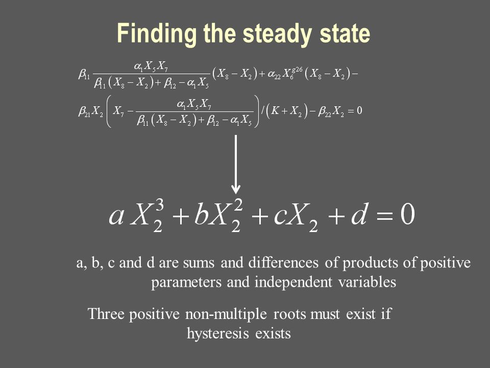 Three positive non-multiple roots must exist if hysteresis exists a, b, c and d are sums and differences of products of positive parameters and independent variables