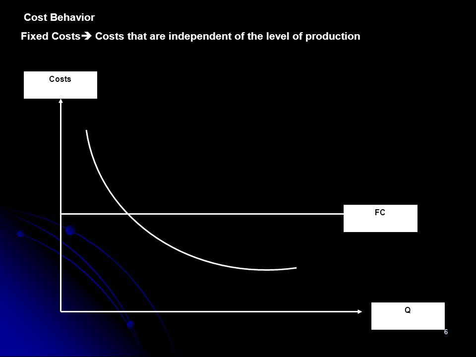 7 Costs Q TVC VC/Unit Variabel costs  Costs that change proportionally with the level of production Mixed Costs  Costs that comprising both fixed and variable costs Costs Q VC FC