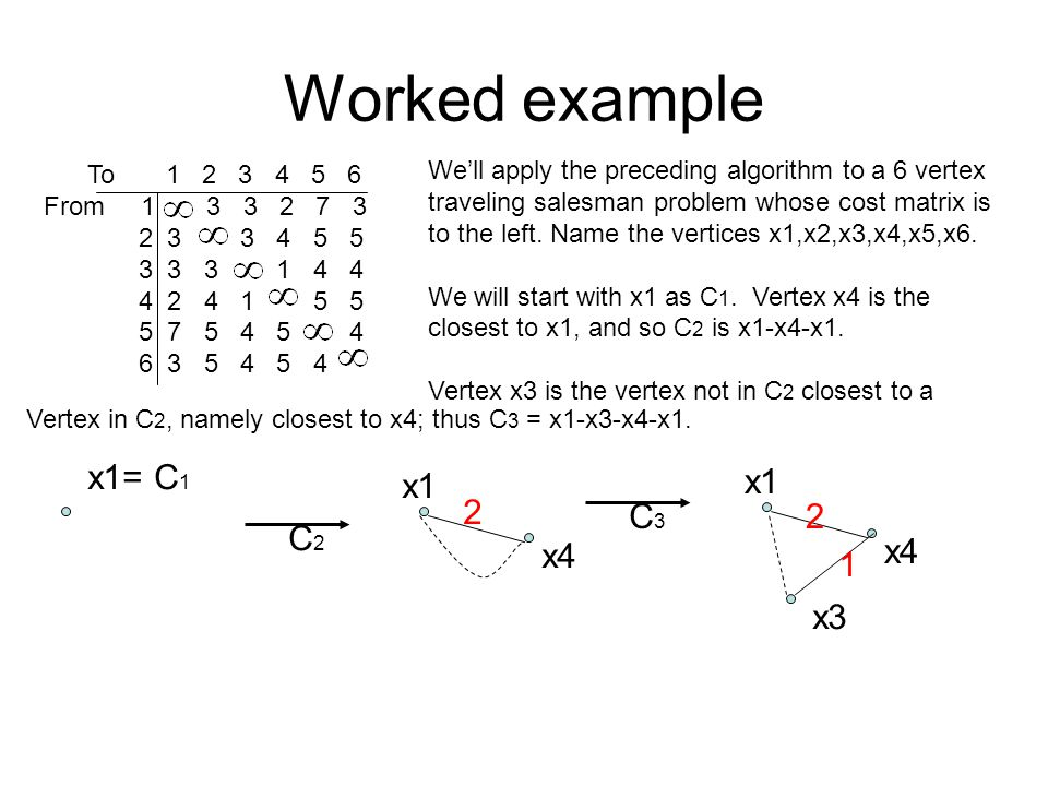 Worked example We'll apply the preceding algorithm to a 6 vertex traveling salesman problem whose cost matrix is to the left. Name the vertices x1,x2,