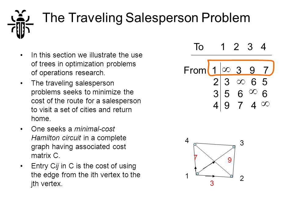 The Traveling Salesperson Problem In this section we illustrate the use of trees in optimization problems of operations research. The traveling salesp
