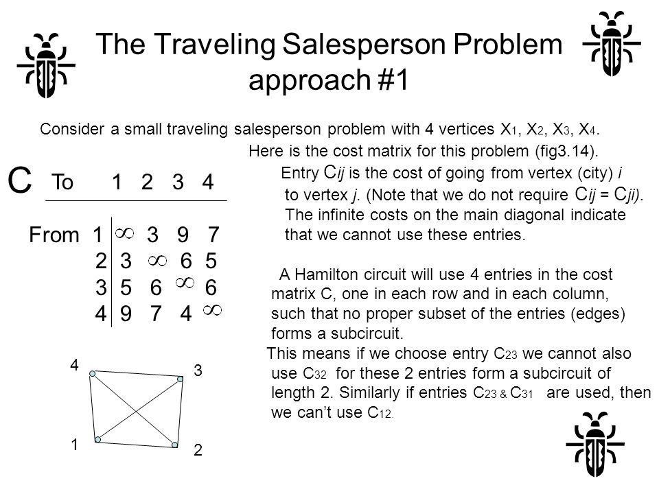 The Traveling Salesperson Problem approach #1 Consider a small traveling salesperson problem with 4 vertices X 1, X 2, X 3, X 4. Here is the cost matr