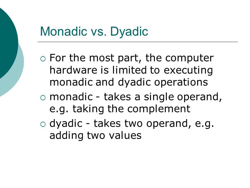 Monadic vs.