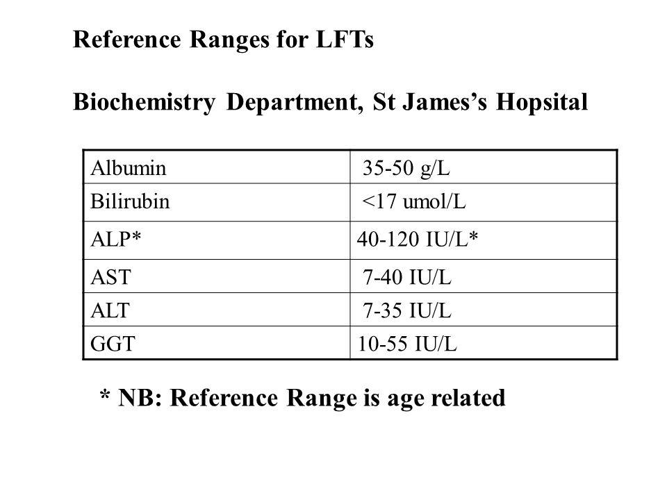 Reference Ranges for LFTs Biochemistry Department, St James's Hopsital Albumin 35-50 g/L Bilirubin <17 umol/L ALP*40-120 IU/L* AST 7-40 IU/L ALT 7-35