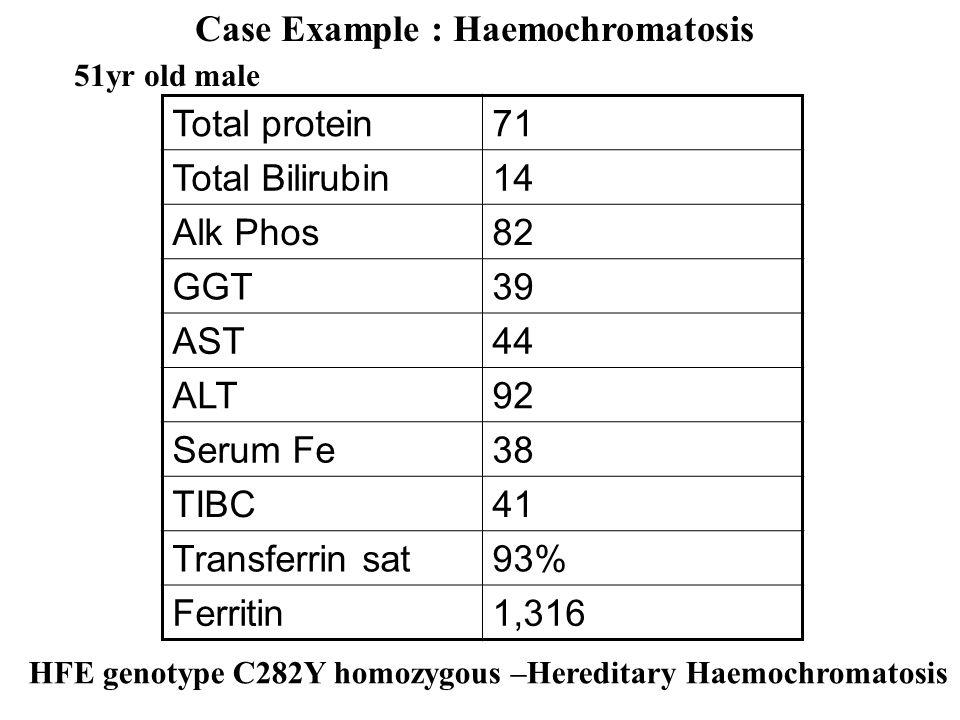 Case Example : Haemochromatosis 51yr old male Total protein71 Total Bilirubin14 Alk Phos82 GGT39 AST44 ALT92 Serum Fe38 TIBC41 Transferrin sat93% Ferr
