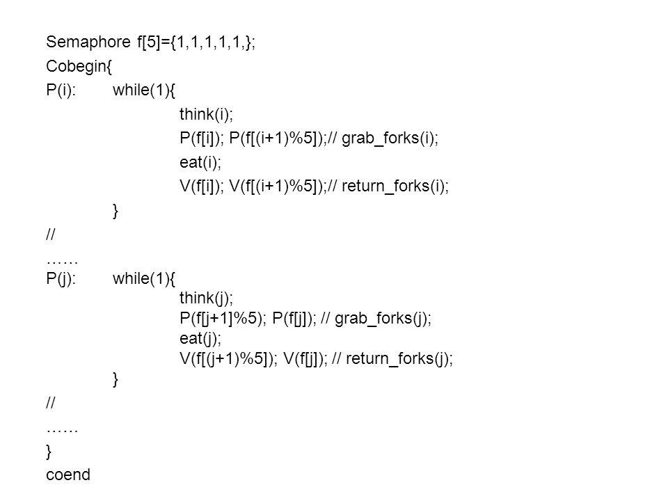 Semaphore f[5]={1,1,1,1,1,}; Cobegin{ P(i):while(1){ think(i); P(f[i]); P(f[(i+1)%5]);// grab_forks(i); eat(i); V(f[i]); V(f[(i+1)%5]);// return_forks(i); } // …… P(j):while(1){ think(j); P(f[j+1]%5); P(f[j]); // grab_forks(j); eat(j); V(f[(j+1)%5]); V(f[j]); // return_forks(j); } // …… } coend