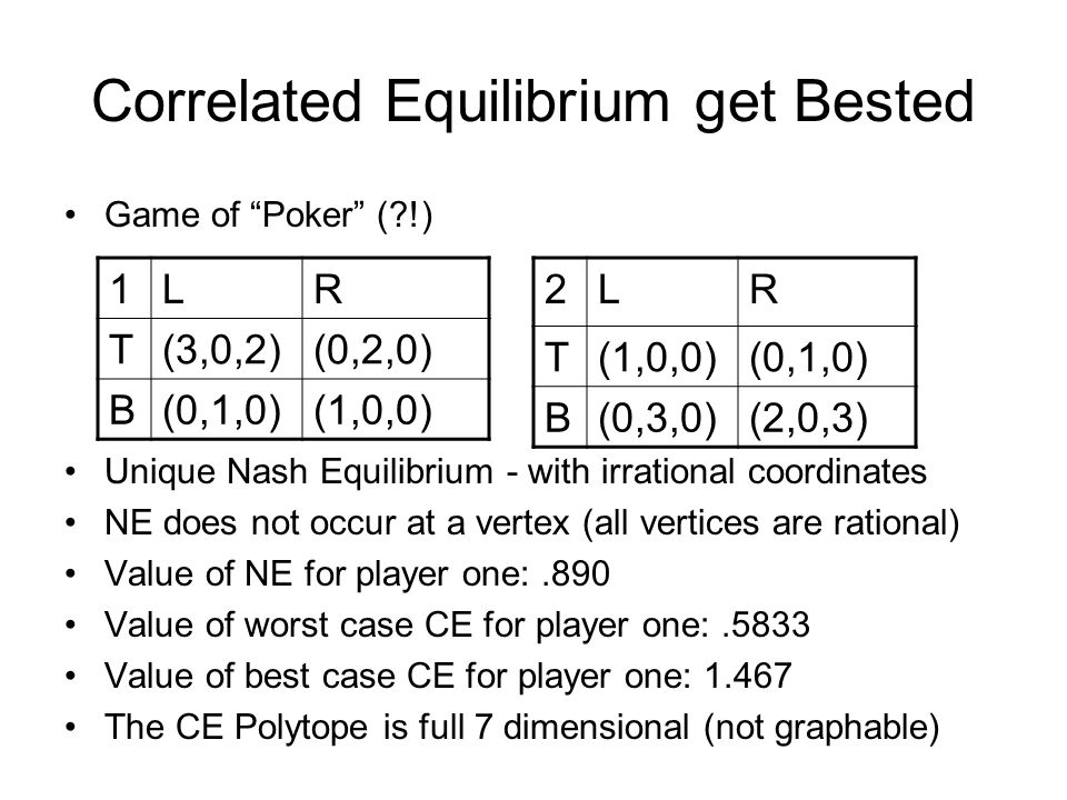 Correlated Equilibrium get Bested Game of Poker ( !) Unique Nash Equilibrium - with irrational coordinates NE does not occur at a vertex (all vertices are rational) Value of NE for player one:.890 Value of worst case CE for player one:.5833 Value of best case CE for player one: 1.467 The CE Polytope is full 7 dimensional (not graphable) 1LR T(3,0,2)(0,2,0) B(0,1,0)(1,0,0) 2LR T (0,1,0) B(0,3,0)(2,0,3)