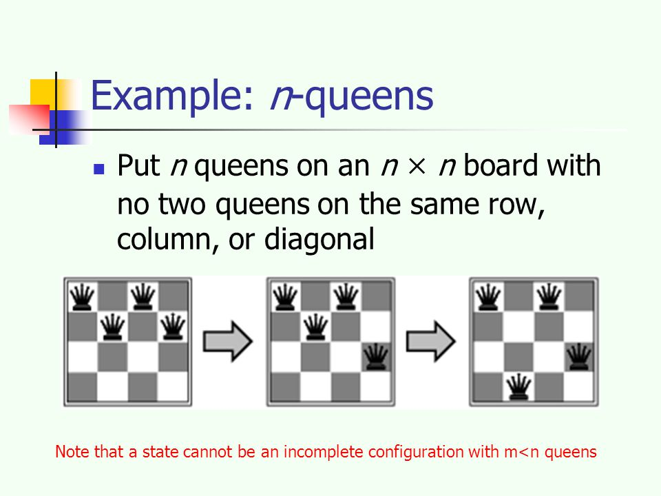 Example: n-queens Put n queens on an n × n board with no two queens on the same row, column, or diagonal Note that a state cannot be an incomplete configuration with m<n queens