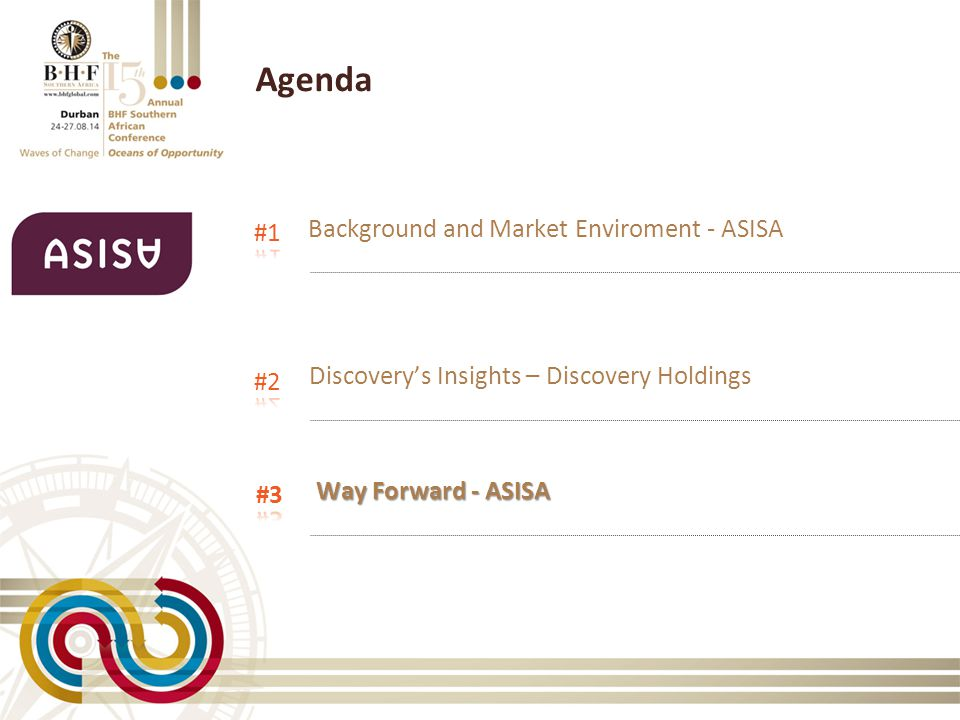 Agenda Presenter logo to come here Background and Market Enviroment - ASISA Discovery's Insights – Discovery Holdings Way Forward - ASISA