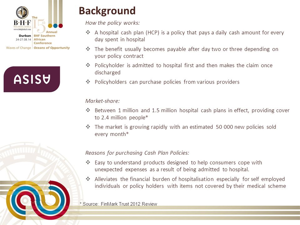 Background Presenter logo to come here * Source: FinMark Trust 2012 Review How the policy works:  A hospital cash plan (HCP) is a policy that pays a daily cash amount for every day spent in hospital  The benefit usually becomes payable after day two or three depending on your policy contract  Policyholder is admitted to hospital first and then makes the claim once discharged  Policyholders can purchase policies from various providers Market-share:  Between 1 million and 1.5 million hospital cash plans in effect, providing cover to 2.4 million people*  The market is growing rapidly with an estimated 50 000 new policies sold every month* Reasons for purchasing Cash Plan Policies:  Easy to understand products designed to help consumers cope with unexpected expenses as a result of being admitted to hospital.