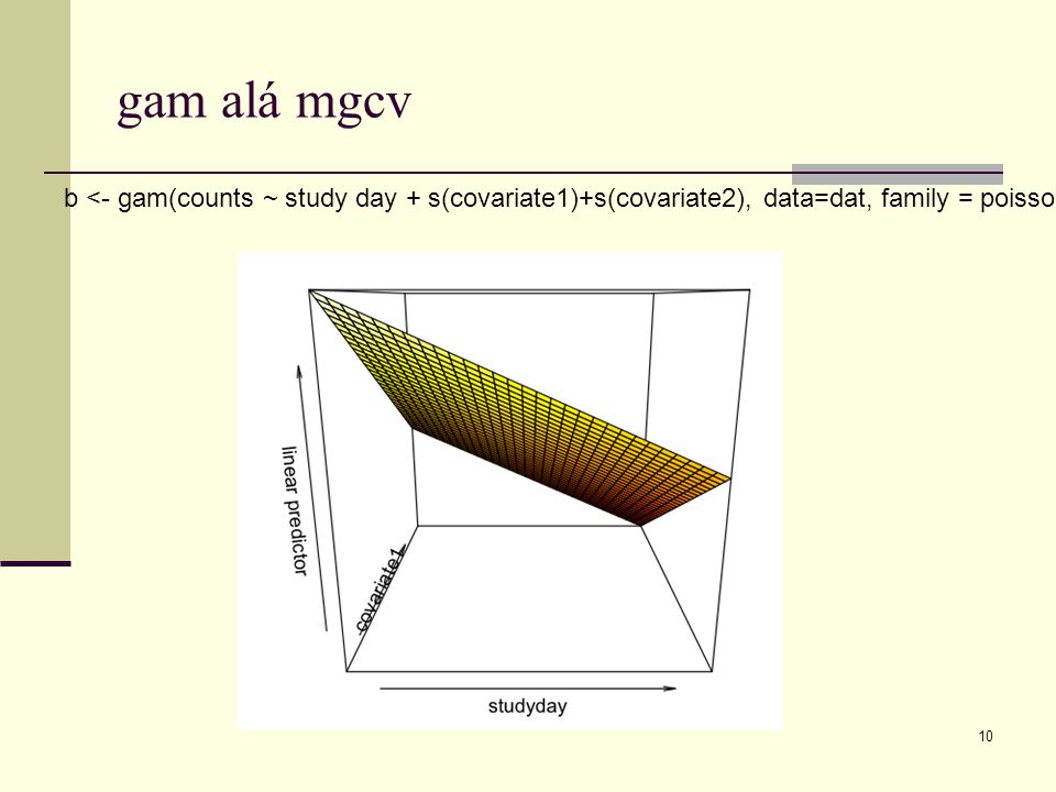 gam alá mgcv b <- gam(counts ~ study day + s(covariate1)+s(covariate2), data=dat, family = poisson) 10