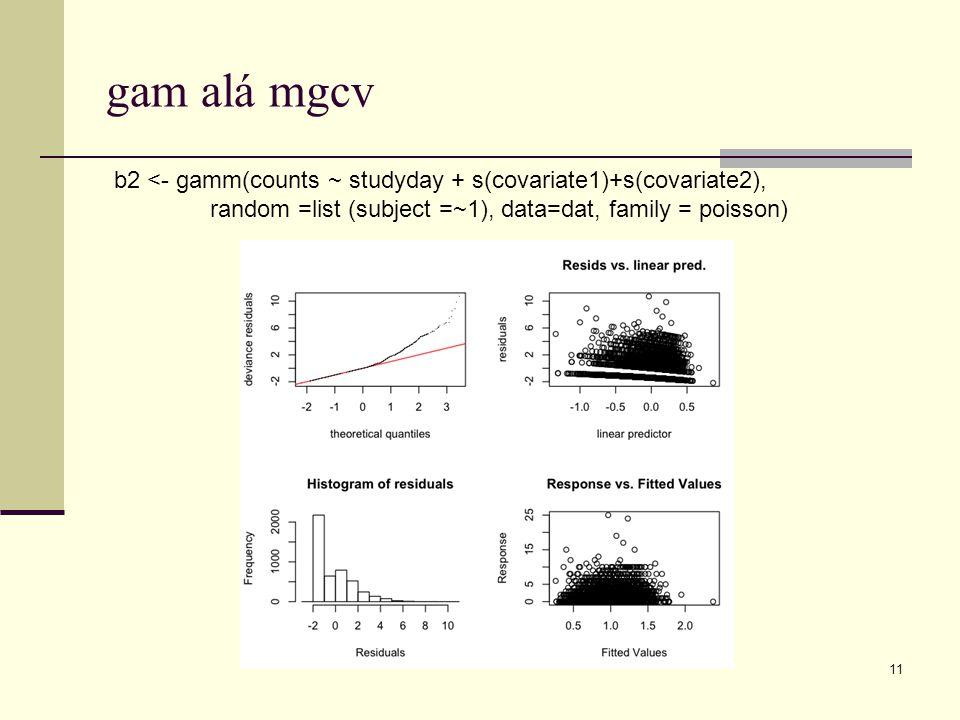 gam alá mgcv b2 <- gamm(counts ~ studyday + s(covariate1)+s(covariate2), random =list (subject =~1), data=dat, family = poisson) 11
