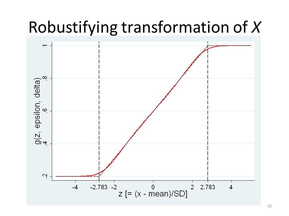 Robustifying transformation of X 48