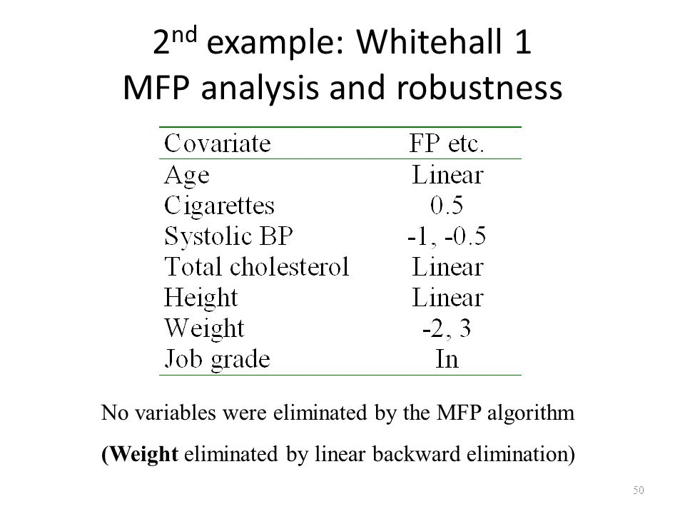 2 nd example: Whitehall 1 MFP analysis and robustness No variables were eliminated by the MFP algorithm (Weight eliminated by linear backward eliminat