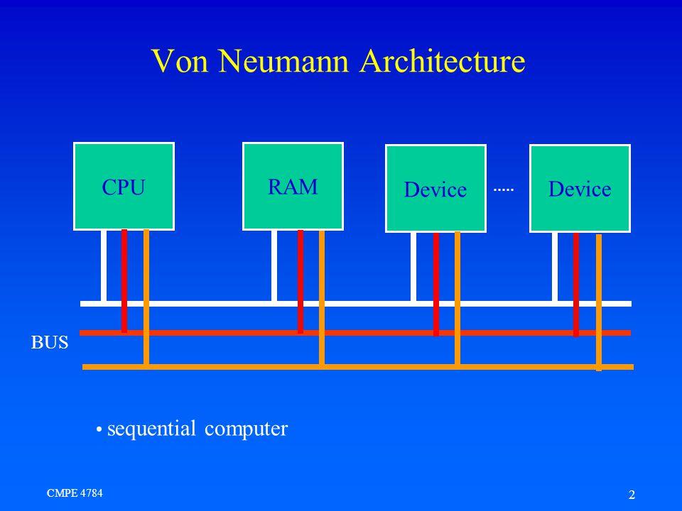 CMPE 4784 2 Von Neumann Architecture CPU RAM Device sequential computer BUS