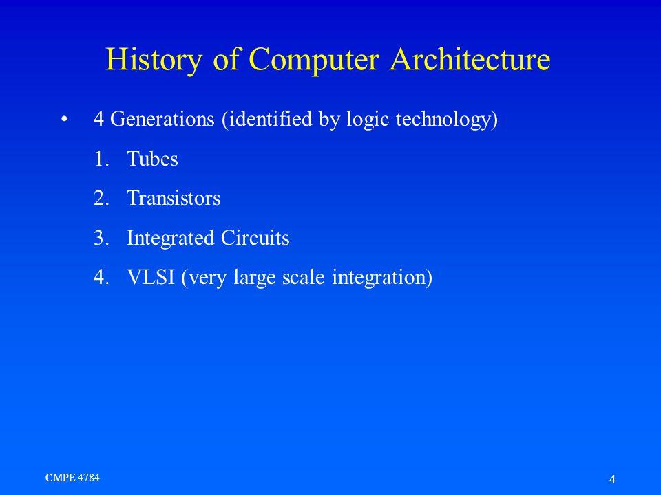 CMPE 4784 14 What is Multi-Core Programming .