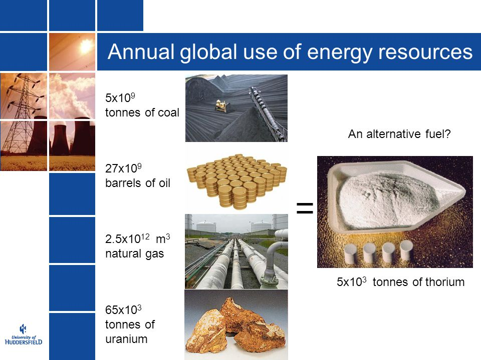 Annual global use of energy resources 5x10 9 tonnes of coal 27x10 9 barrels of oil 2.5x10 12 m 3 natural gas 65x10 3 tonnes of uranium 5x10 3 tonnes o