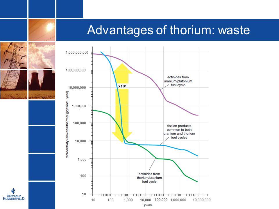 Advantages of thorium: waste 100,000 1001,00010,000 100,000 1,000,00010,000,00010 100 1,000 10,000 100,000 1,000,000 10,000,000 100,000,000 1,000,000,
