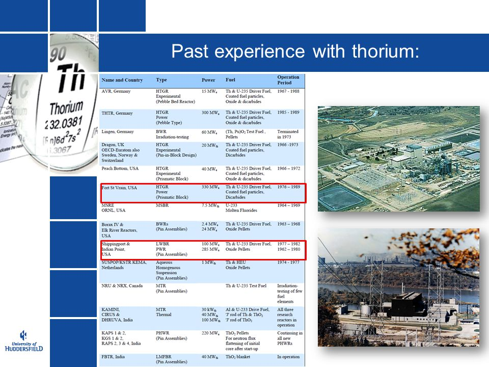 Past experience with thorium: