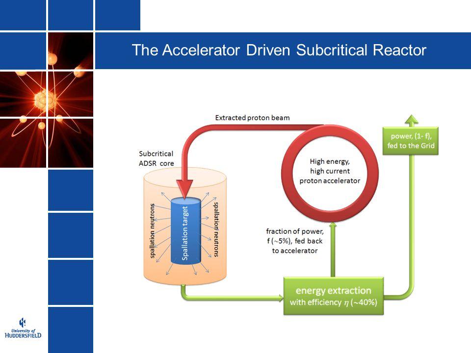 The Accelerator Driven Subcritical Reactor