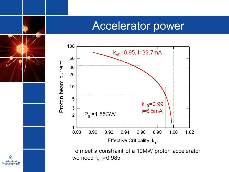 Accelerator power k eff =0.95, i=33.7mA k eff =0.99 i=6.5mA To meet a constraint of a 10MW proton accelerator we need k eff >0.985