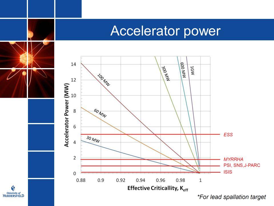 Accelerator power