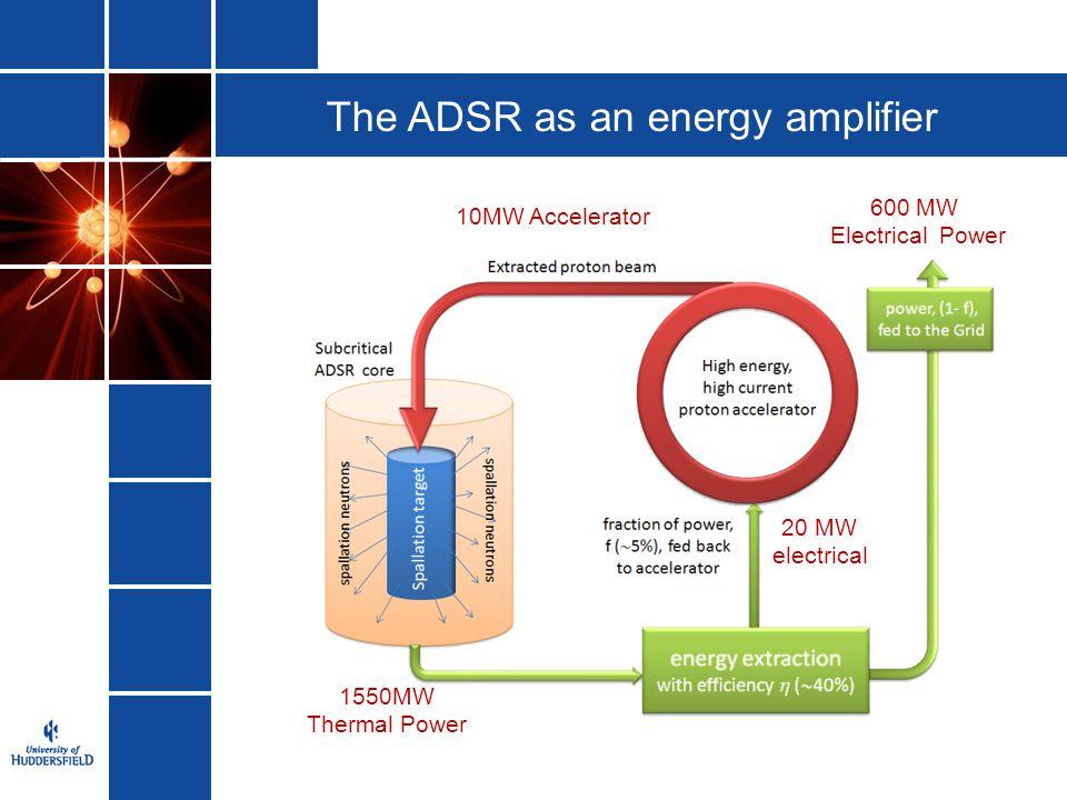 The ADSR as an energy amplifier 10MW Accelerator 20 MW electrical 1550MW Thermal Power 600 MW Electrical Power