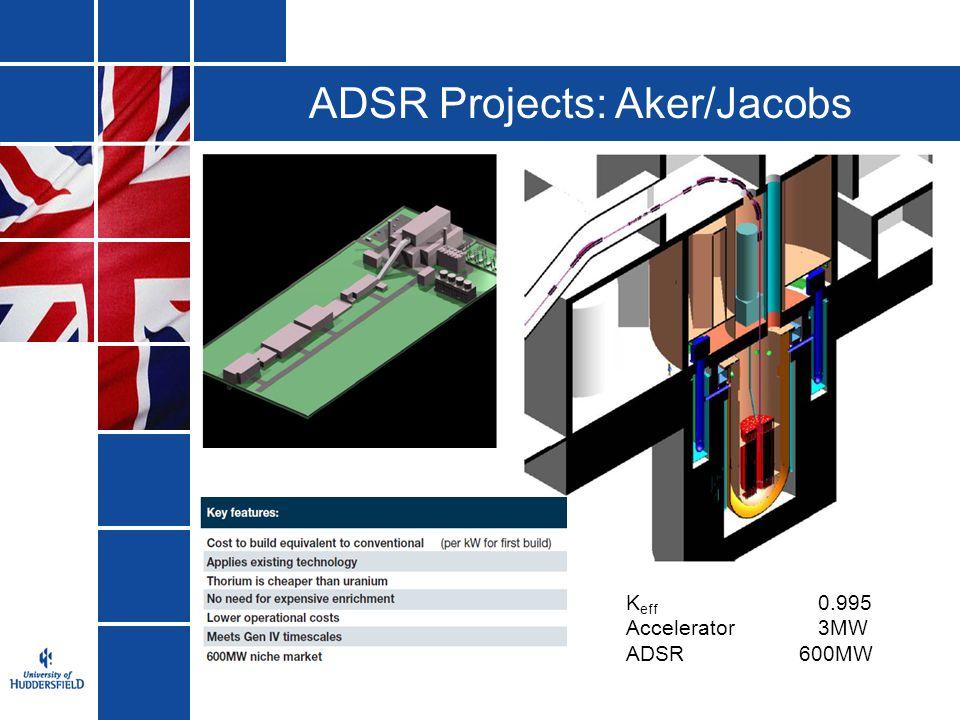 ADSR Projects: Aker/Jacobs K eff 0.995 Accelerator3MW ADSR 600MW