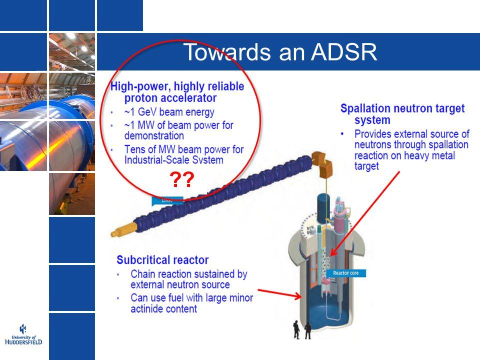 Towards an ADSR ??
