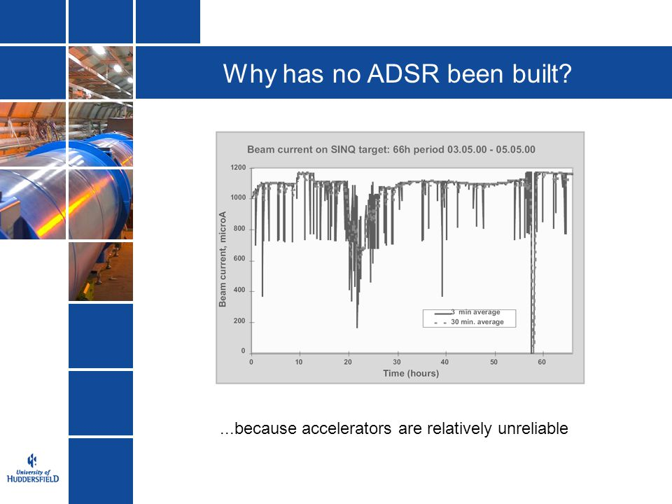 Why has no ADSR been built?...because accelerators are relatively unreliable