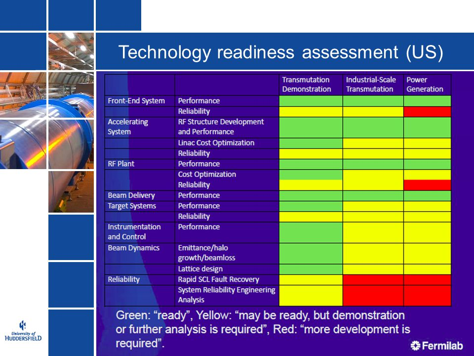 Technology readiness assessment (US)