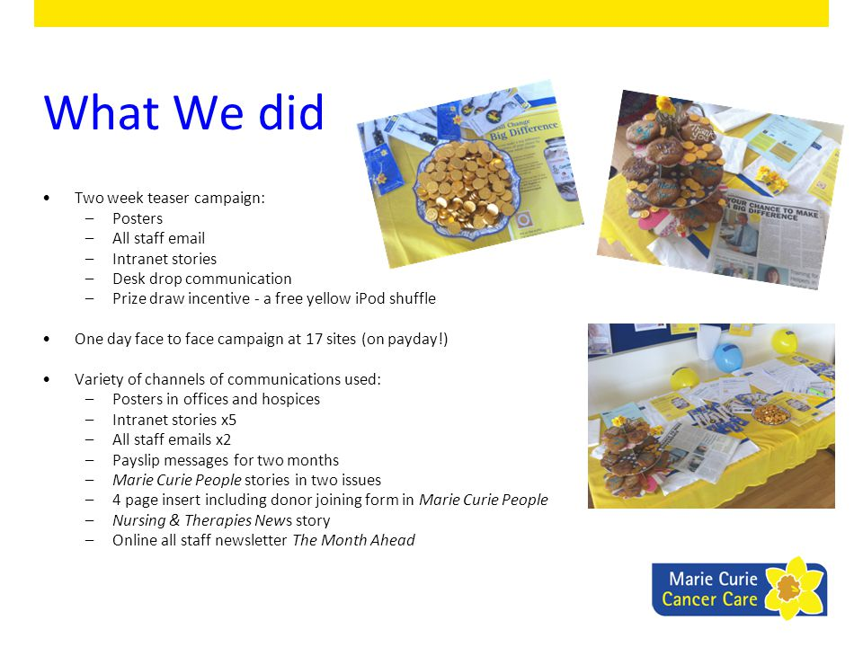What We did Two week teaser campaign: –Posters –All staff email –Intranet stories –Desk drop communication –Prize draw incentive - a free yellow iPod