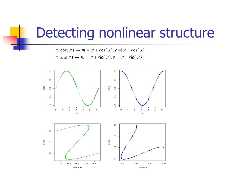 Detecting nonlinear structure