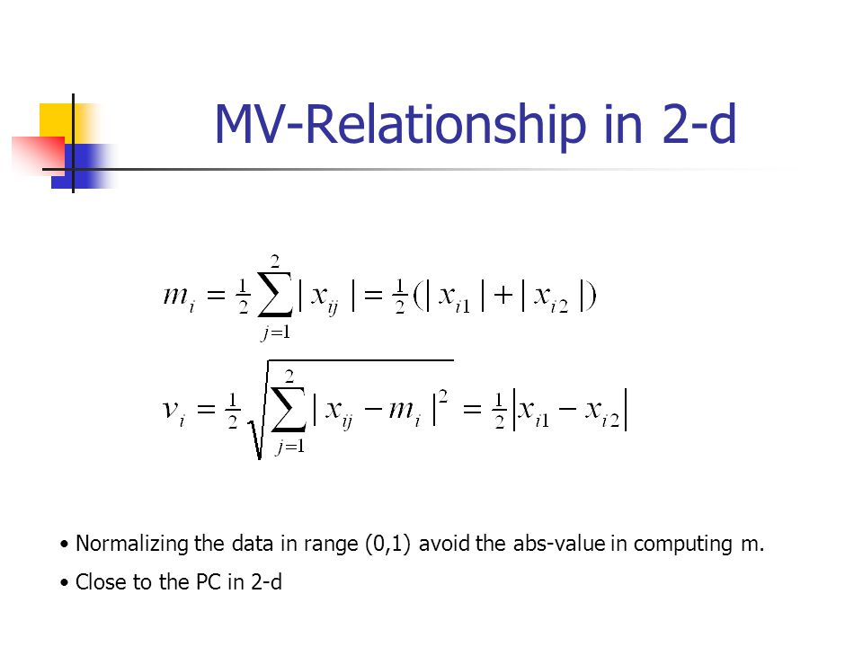 MV-Relationship in 2-d Normalizing the data in range (0,1) avoid the abs-value in computing m.