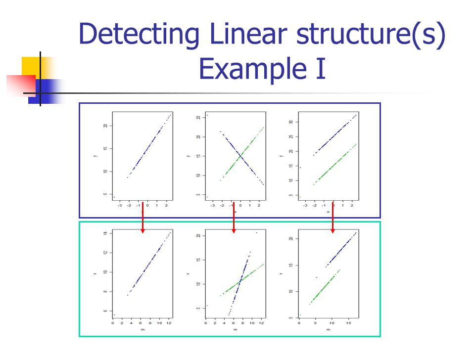 Detecting Linear structure(s) Example I
