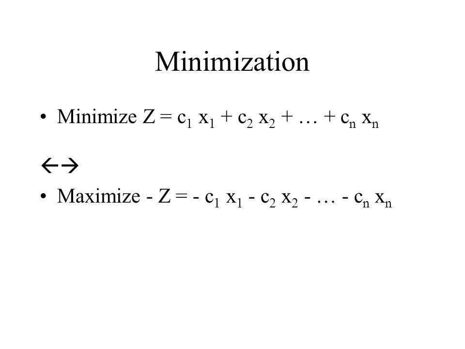 Minimization Minimize Z = c 1 x 1 + c 2 x 2 + … + c n x n  Maximize - Z = - c 1 x 1 - c 2 x 2 - … - c n x n
